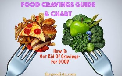 Food Cravings Goodbye Guide
